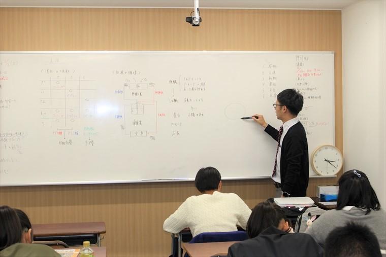 久保田学園北鈴蘭台教室