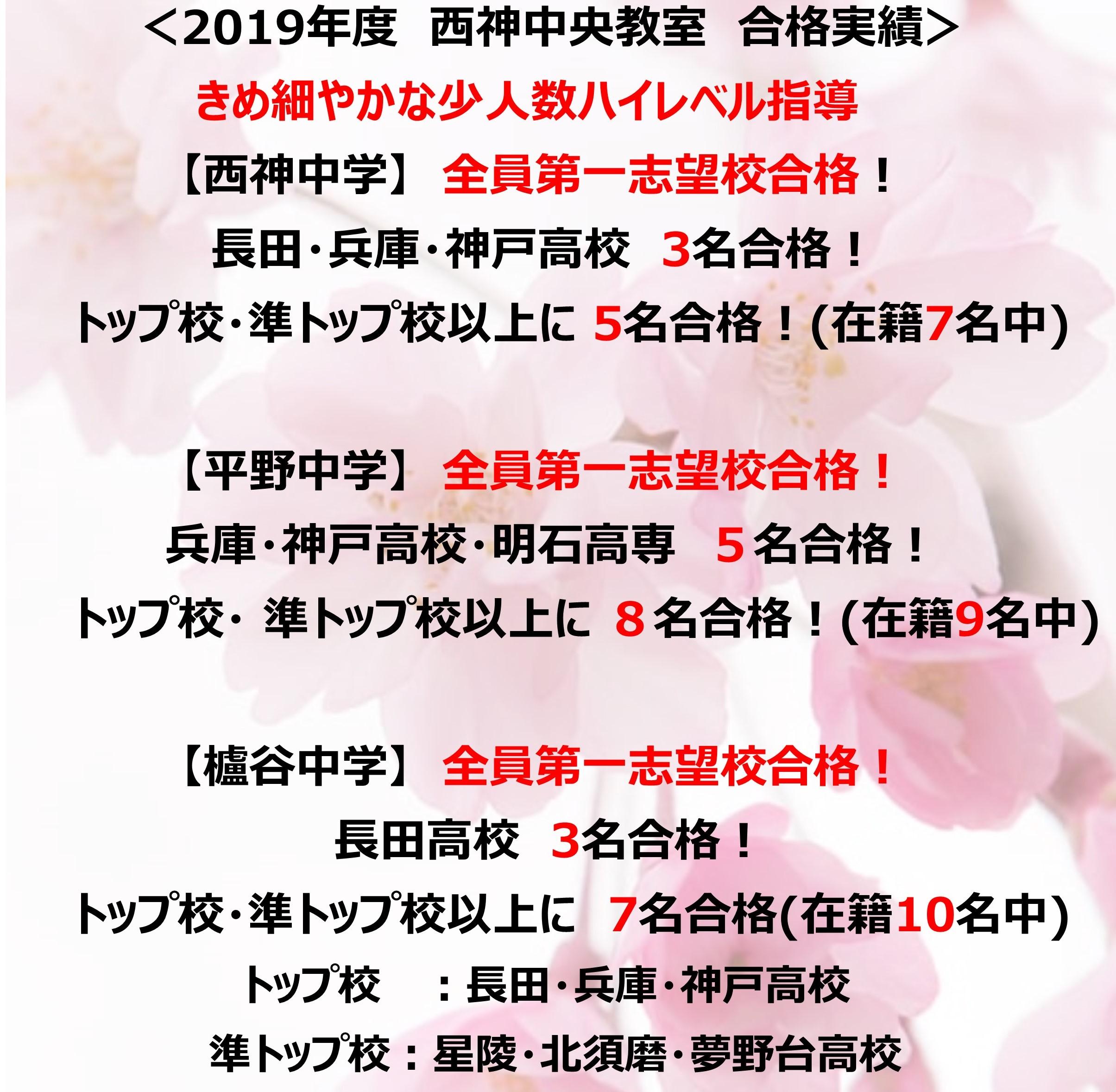 2019年度高校進学実績! | 久保田学園